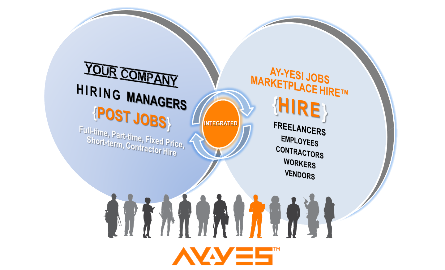 Jobs-Marketplace-Hire AYYES-Platform-As-A-Service-Hiring Freelancers