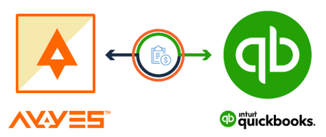 AYYES Integration with Intuit Quickbooks Invoice and Payroll-T