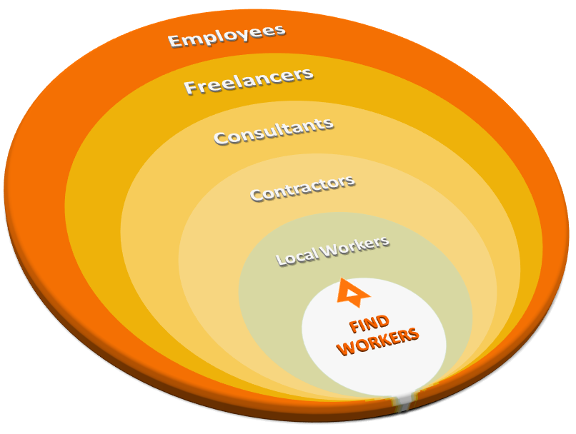 Find Workers Freelancers Employees Contractors_T