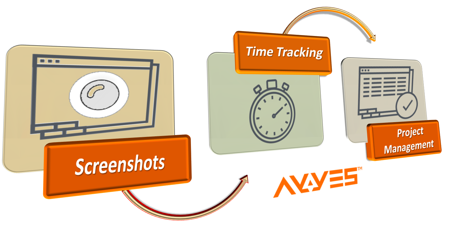 Work Activities Monitoring Screenshots Time Tracker Project Management_T