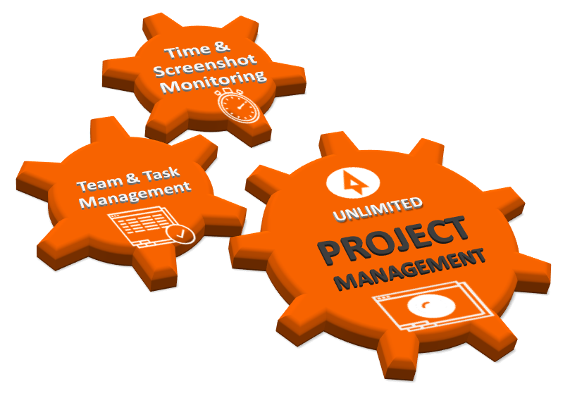 Unlimited Project Management - Software As A Service AY-YES! Work Manager
