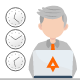 AYYES Work Manager™ Software As A Service Project Management